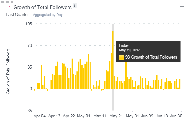 Total_Followers.png