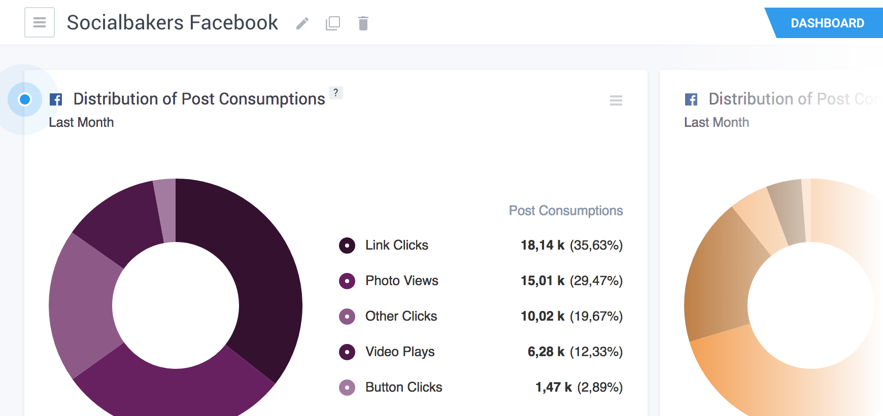Dashboard_-_Distribution_of_Post_Consumption_2x.png