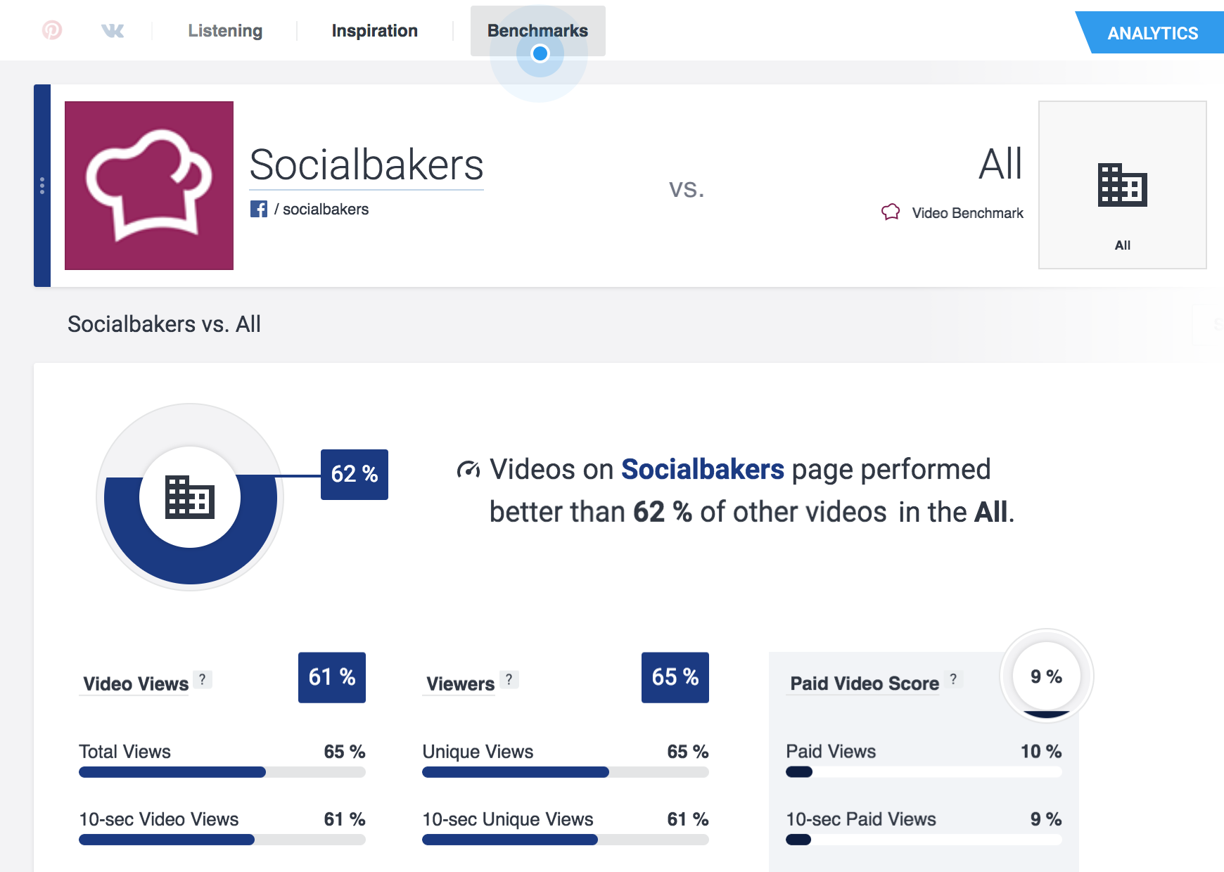 Socialbakers_Video_Benchmark_2x.png