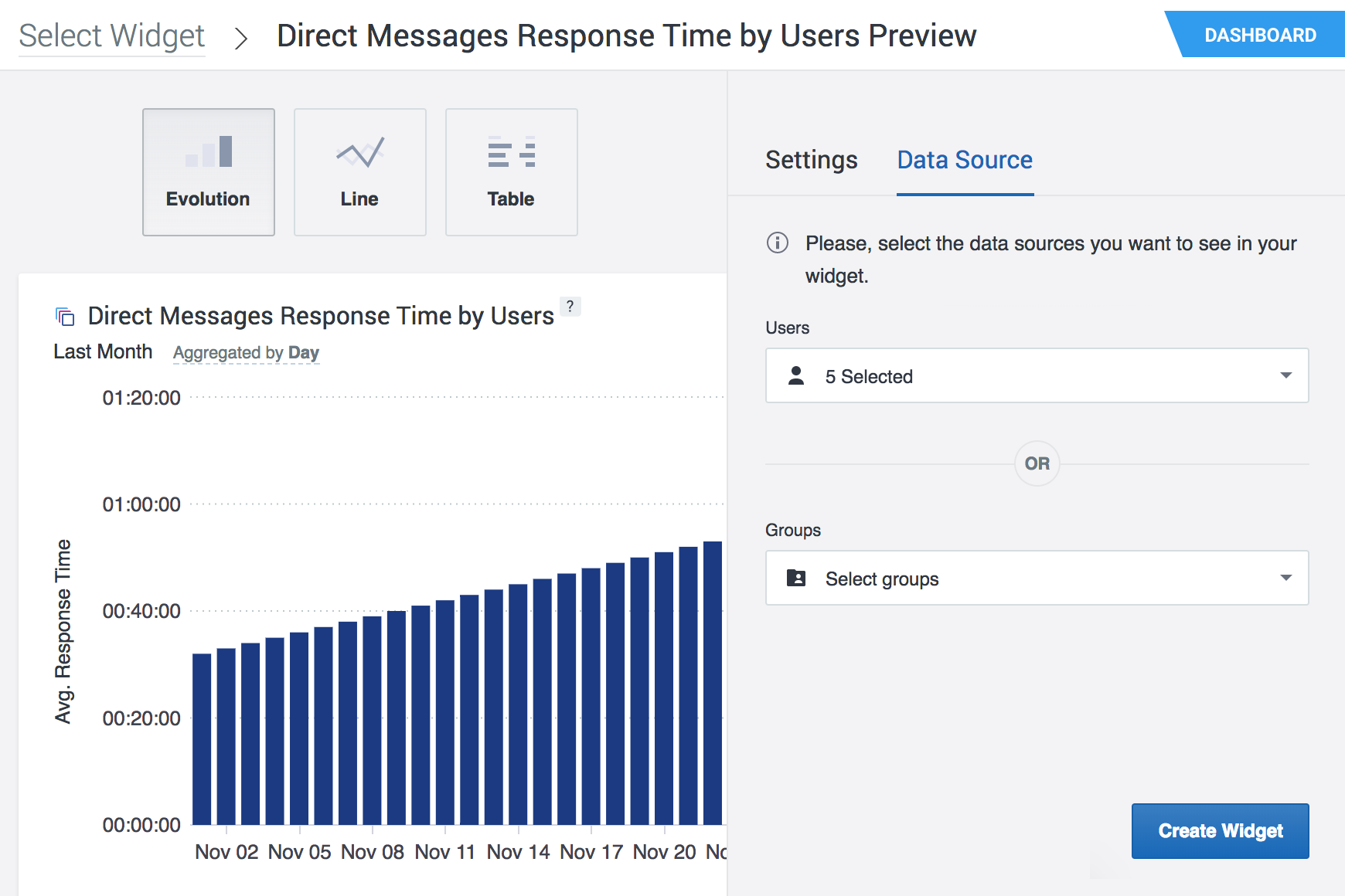 Socialbakers_Dashboard_Community_Reporting_Direct_Messages_Response_Time_by_Users_2x.png