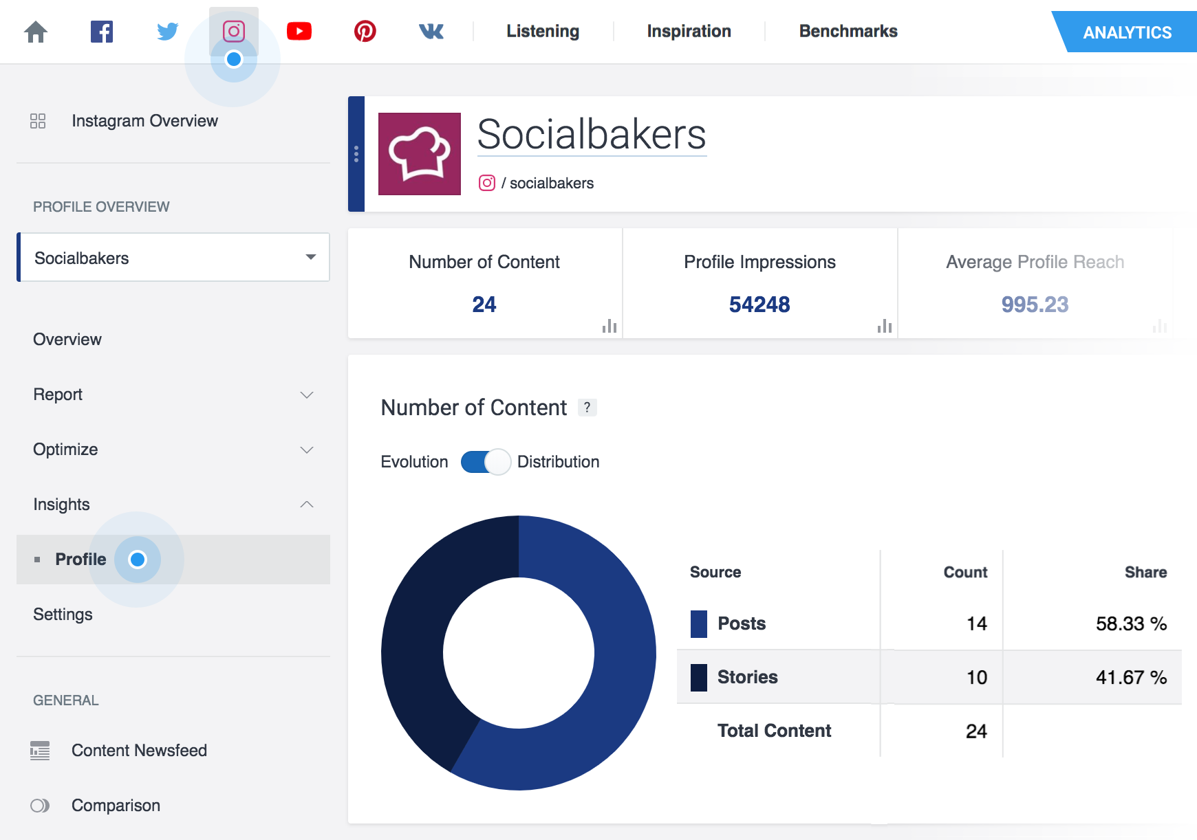 Socialbakers_Instagram_Insights_Profile_2x.png