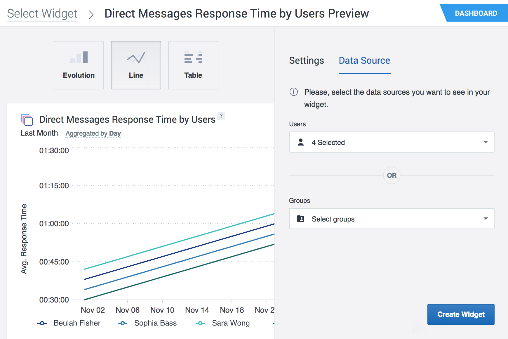 Socialbakers_Dashboard_Community_Reporting_Direct_Messages_Response_Time_by_Users_Line_2x.png