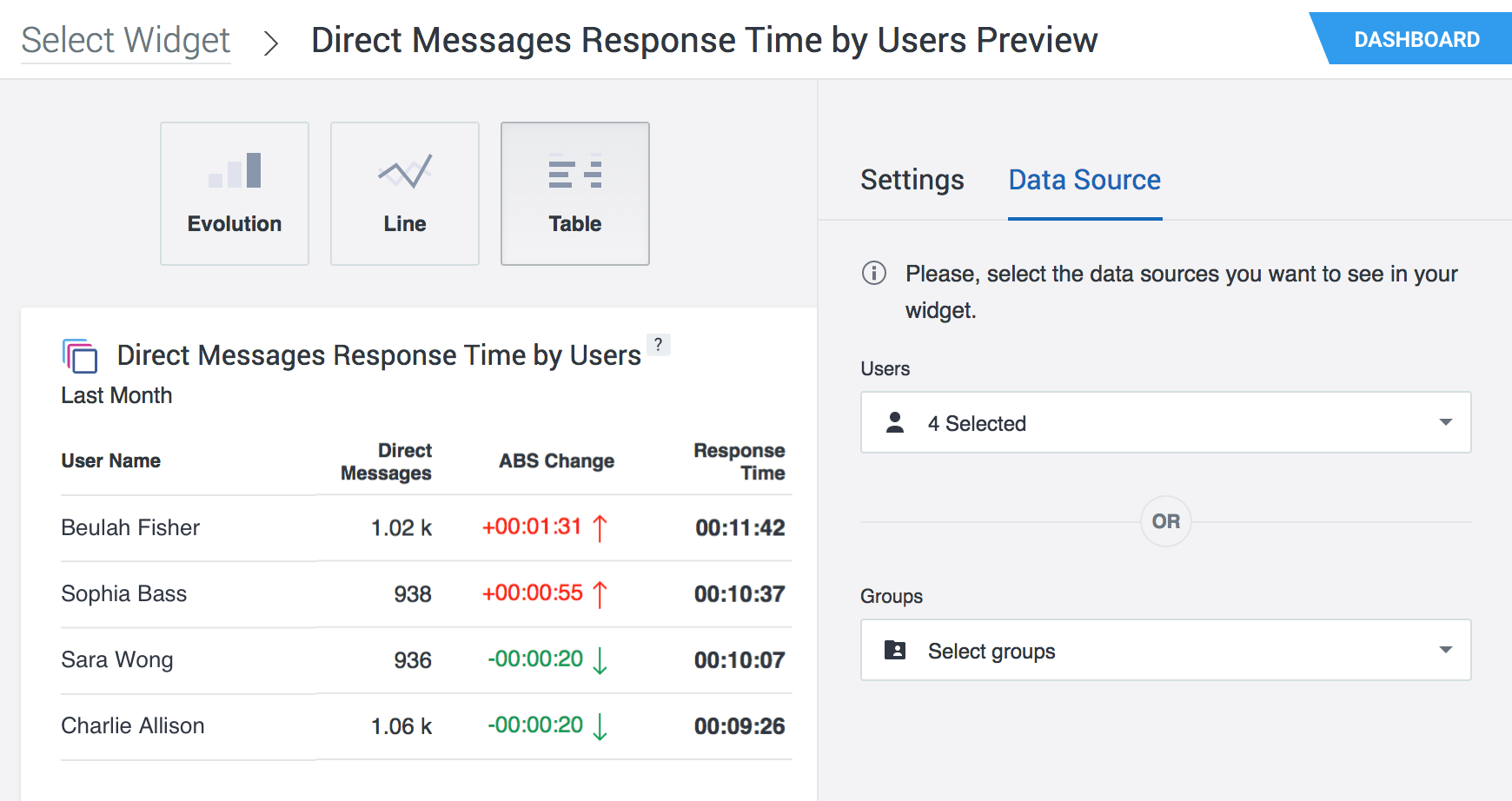 Socialbakers_Dashboard_Community_Reporting_Direct_Messages_Response_Time_by_Users_Table_2x.png